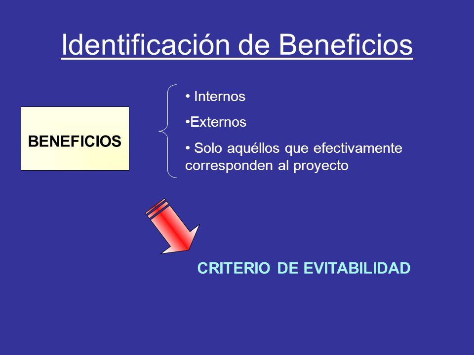 Identificación de Beneficios