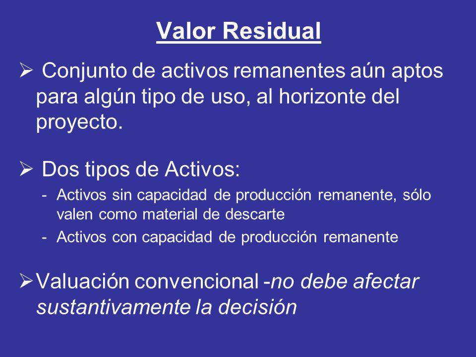 Valor Residual Conjunto de activos remanentes aún aptos para algún tipo de uso, al horizonte del proyecto.