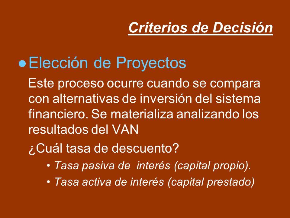 Elección de Proyectos Criterios de Decisión