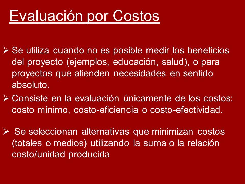 Evaluación por Costos