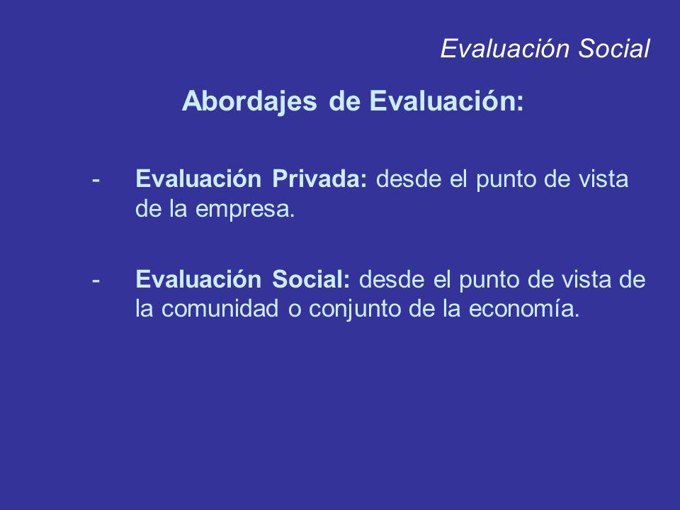 Abordajes de Evaluación: