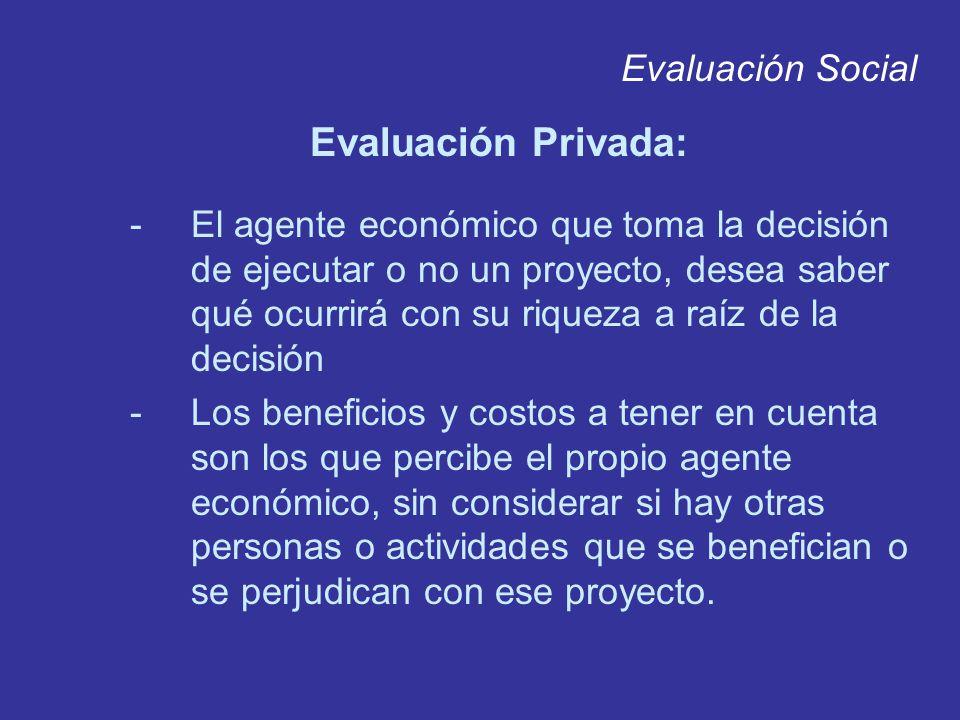 Evaluación Privada: Evaluación Social