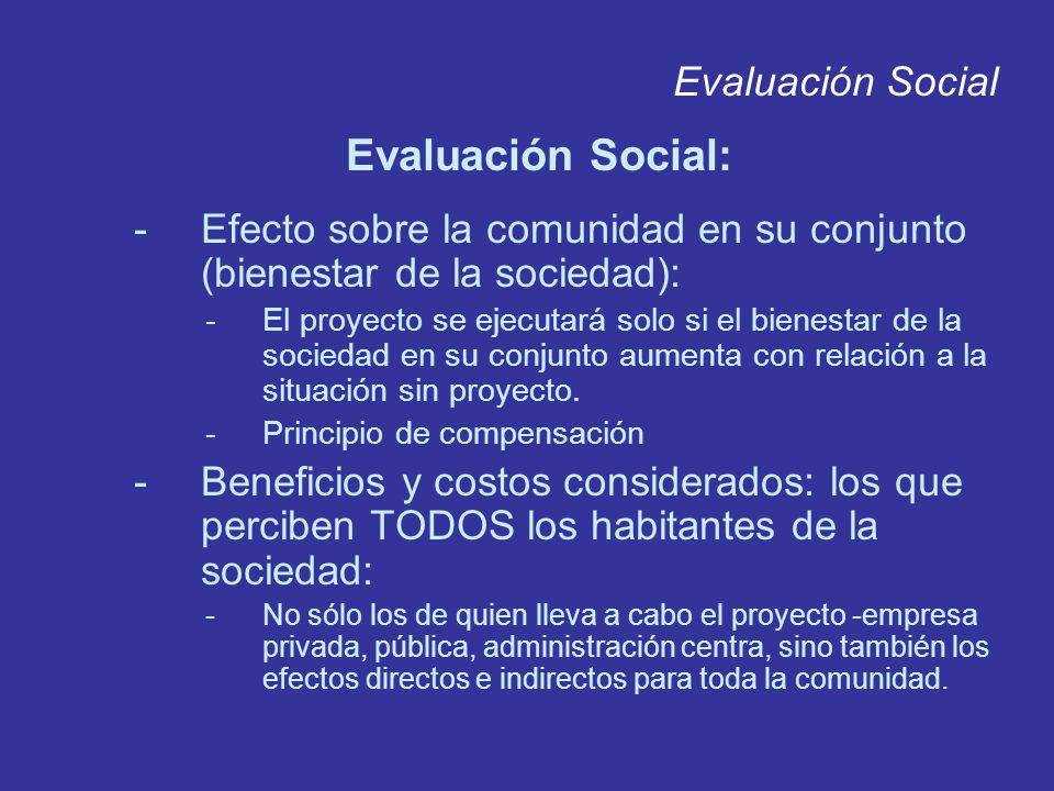 Evaluación Social: Evaluación Social