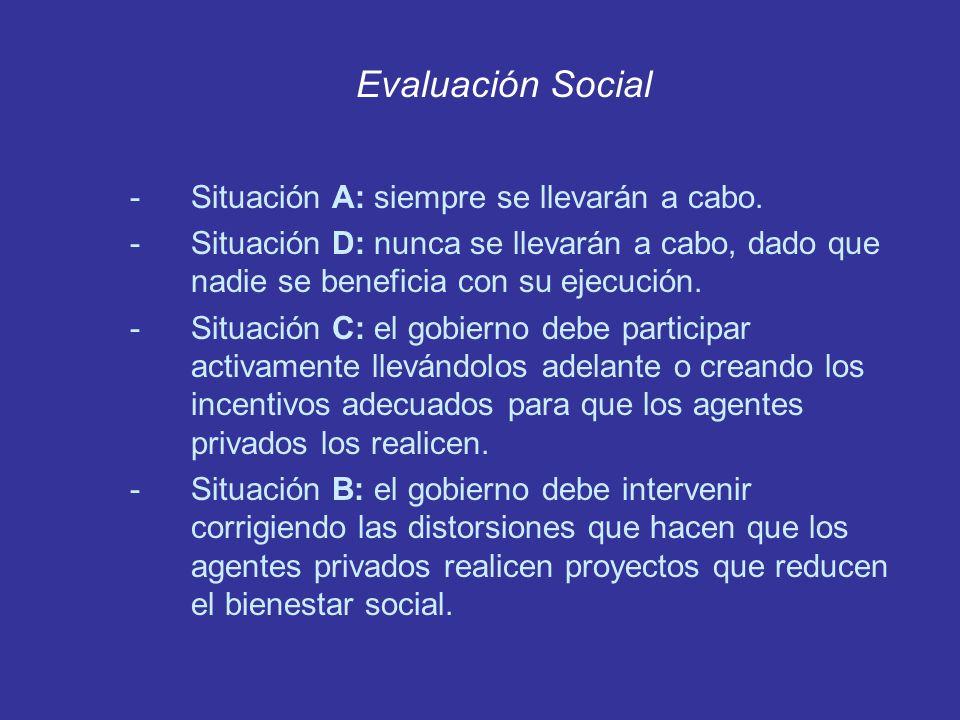 Evaluación Social Situación A: siempre se llevarán a cabo.