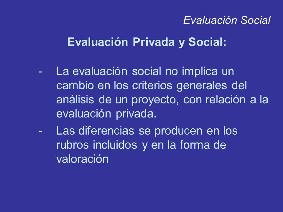 Evaluación Privada y Social: