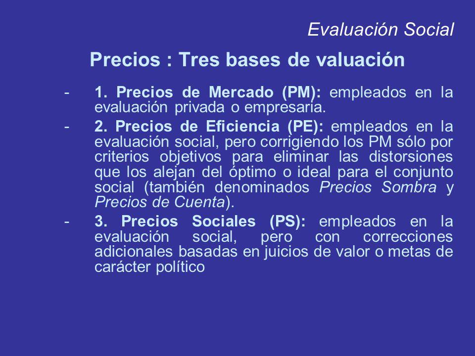 Precios : Tres bases de valuación
