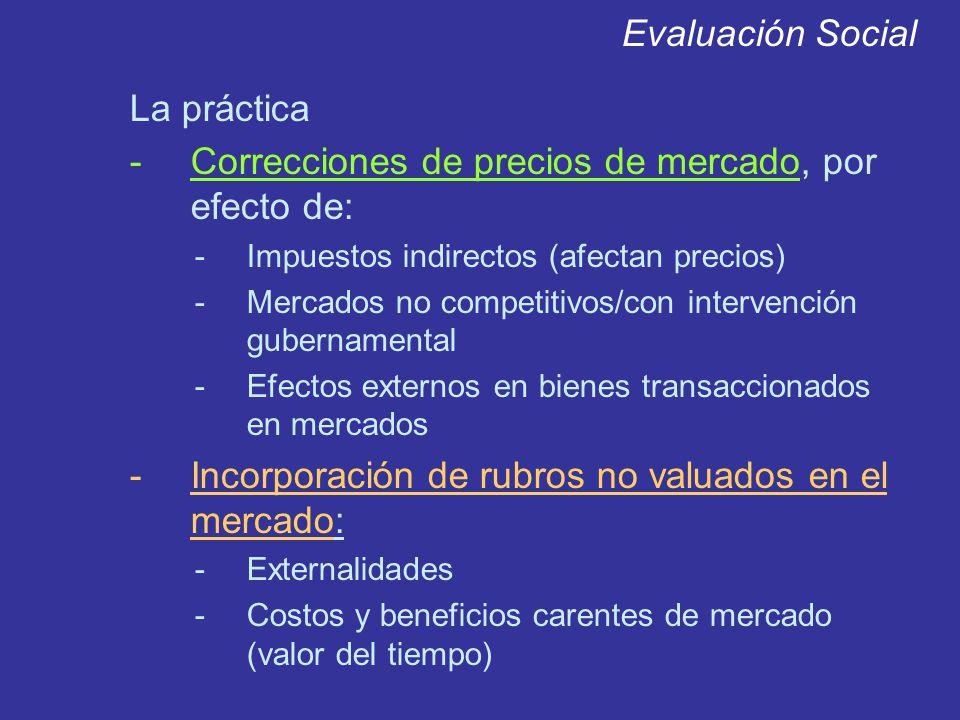 Evaluación Social La práctica