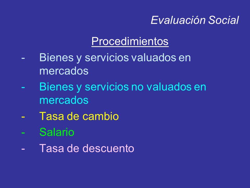 Evaluación Social Procedimientos. Bienes y servicios valuados en mercados. Bienes y servicios no valuados en mercados.