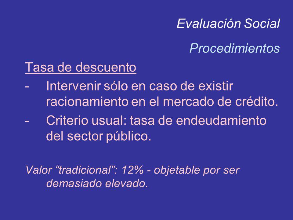 Criterio usual: tasa de endeudamiento del sector público.