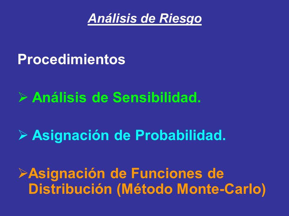 Análisis de Sensibilidad. Asignación de Probabilidad.