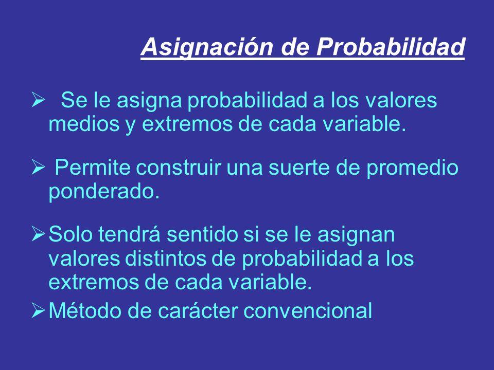 Asignación de Probabilidad