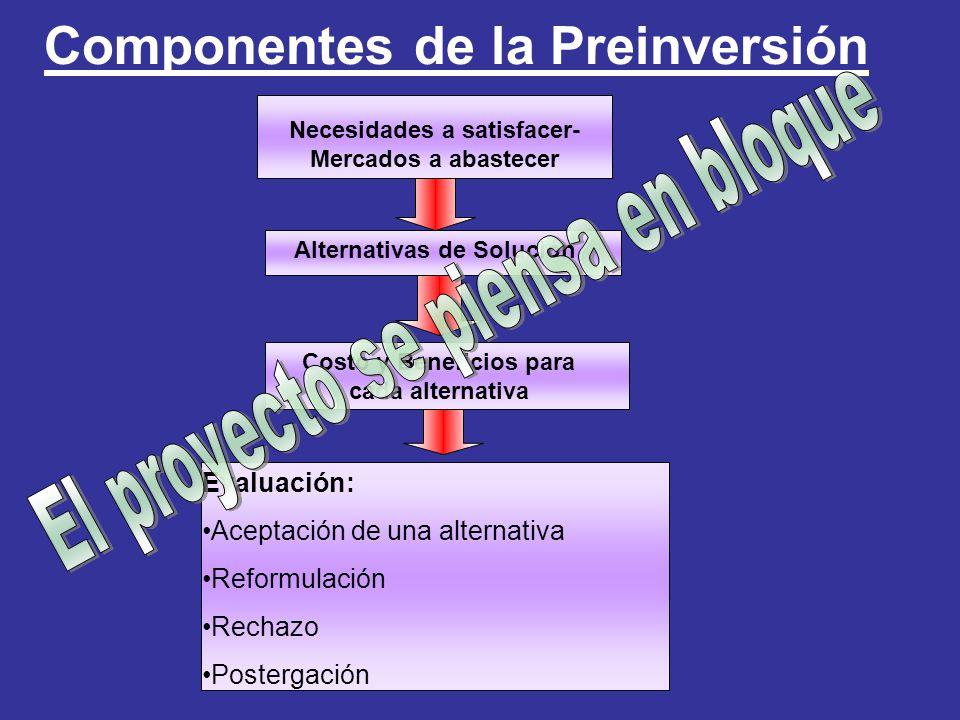 Componentes de la Preinversión