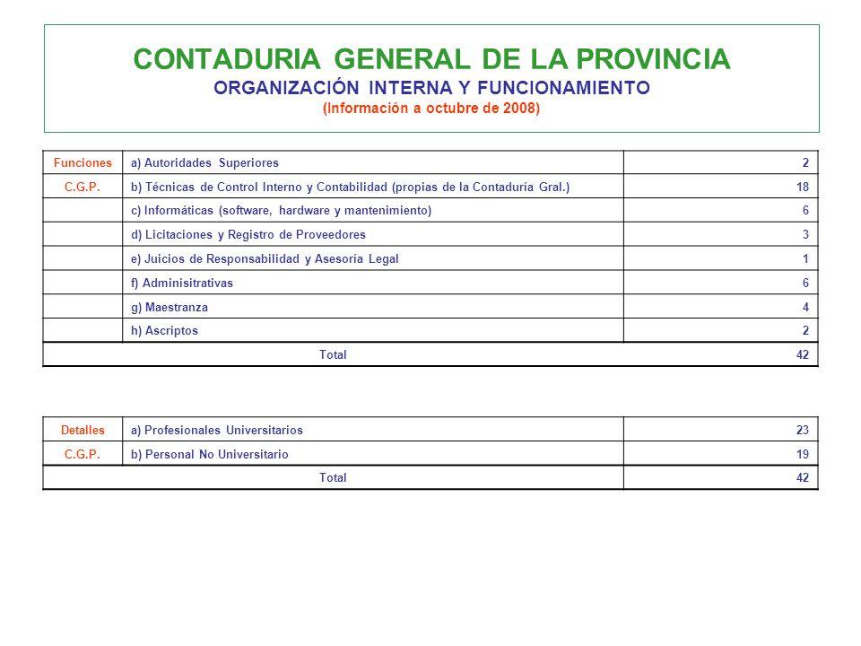 CONTADURIA GENERAL DE LA PROVINCIA ORGANIZACIÓN INTERNA Y FUNCIONAMIENTO (Información a octubre de 2008)