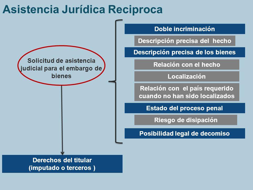 Asistencia Jurídica Reciproca