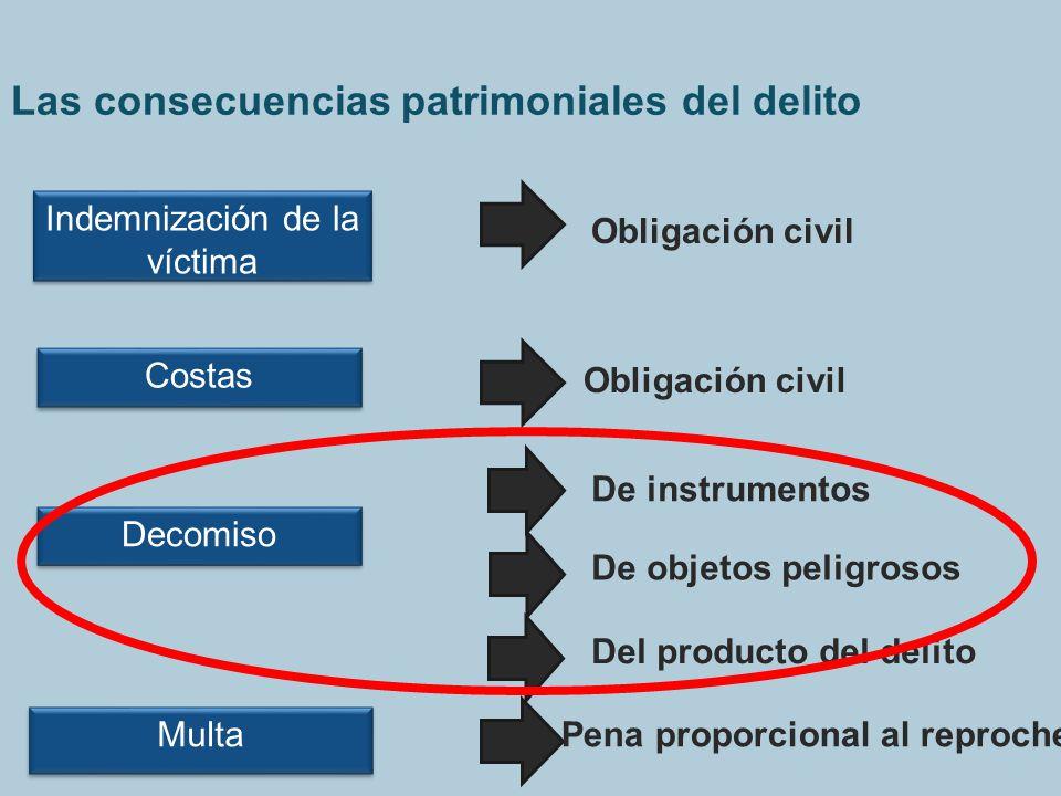 Las consecuencias patrimoniales del delito