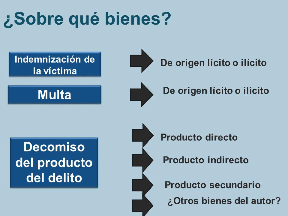 Indemnización de la víctima Decomiso del producto del delito