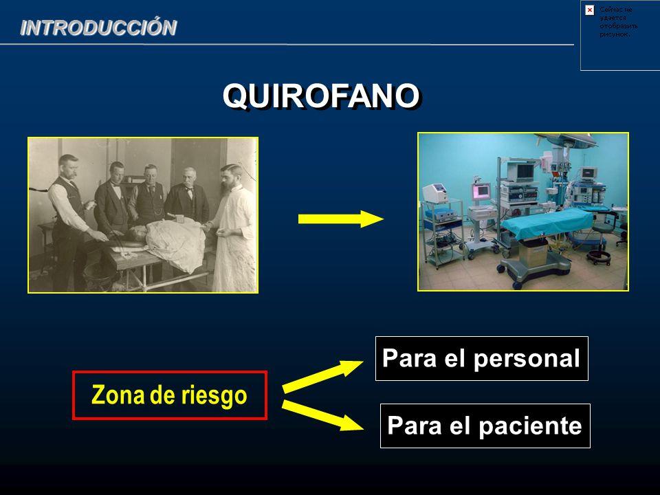 QUIROFANO Zona de riesgo Para el personal Para el paciente