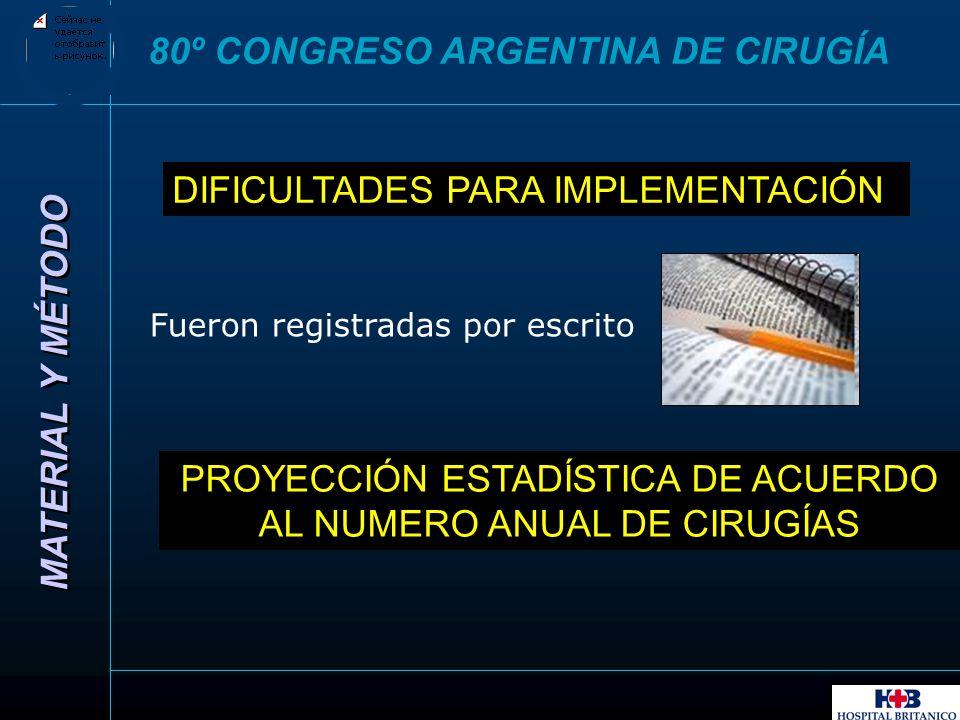 PROYECCIÓN ESTADÍSTICA DE ACUERDO AL NUMERO ANUAL DE CIRUGÍAS