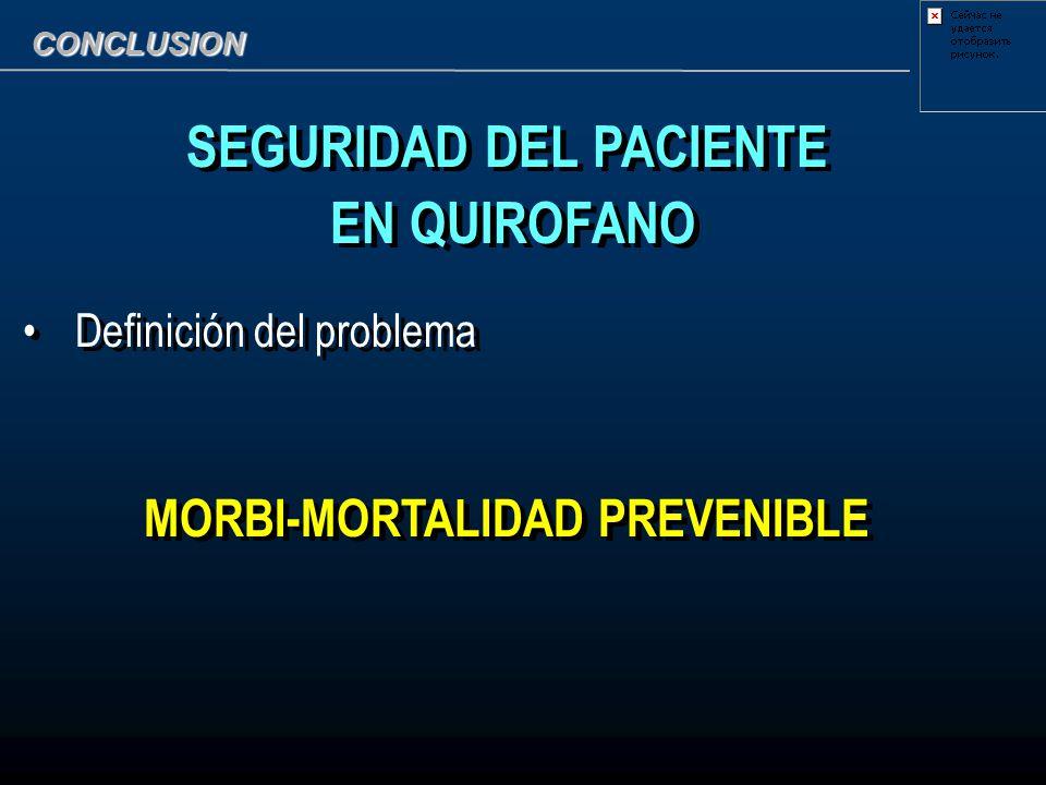 SEGURIDAD DEL PACIENTE MORBI-MORTALIDAD PREVENIBLE