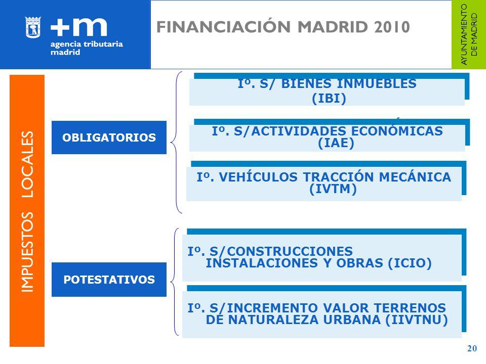 FINANCIACIÓN MADRID 2010 IMPUESTOS LOCALES Iº. S/ BIENES INMUEBLES