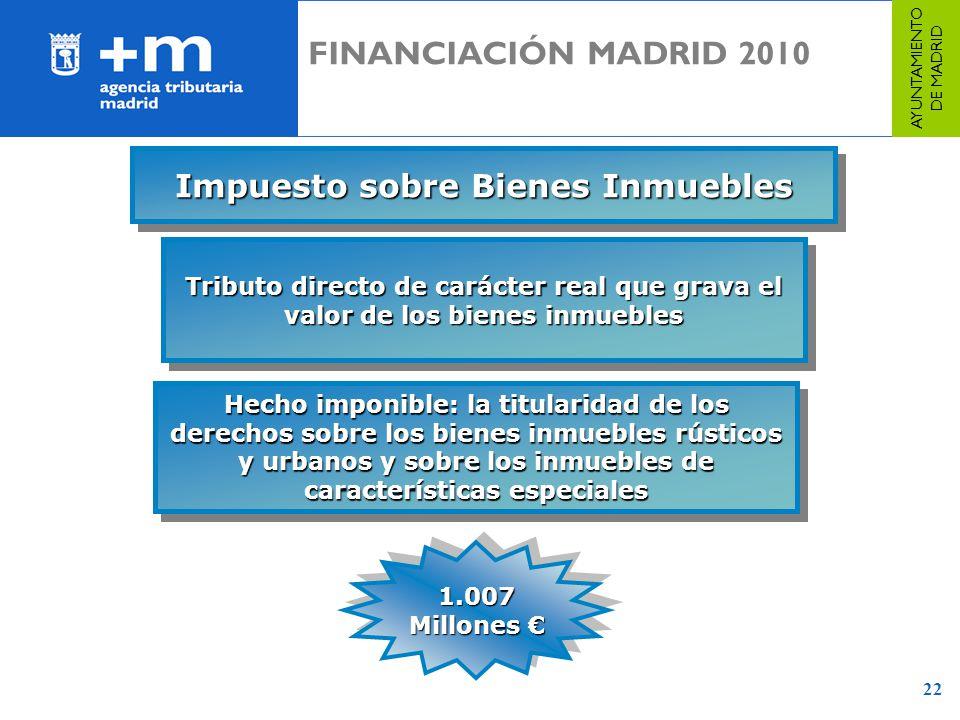 Aspectos generales de la financiaci n local en espa a ppt video online descargar - Bienes raices espana ...