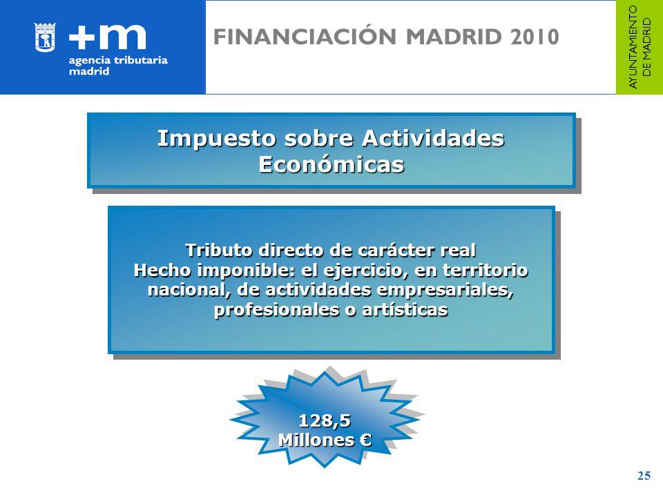 Impuesto sobre Actividades Económicas Tributo directo de carácter real