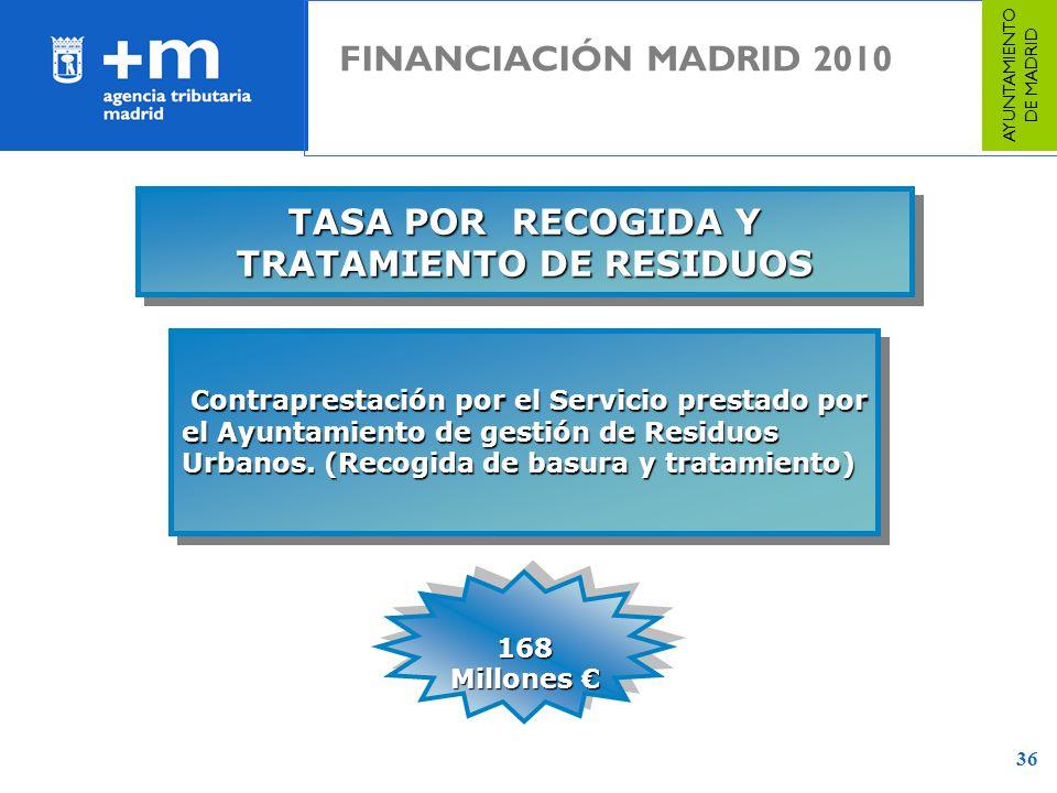 Aspectos generales de la financiaci n local en espa a for Recogida de muebles ayuntamiento de madrid