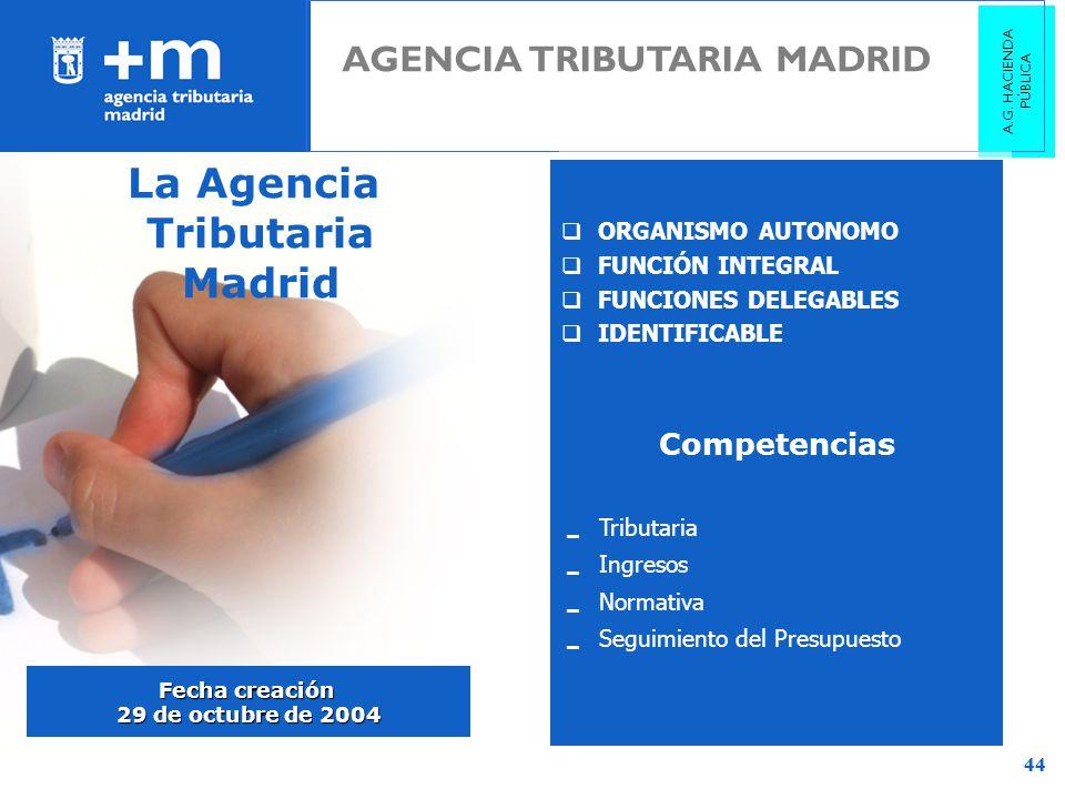 La Agencia Tributaria Madrid