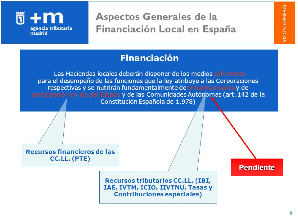 Recursos financieros de las CC.LL. (PTE)