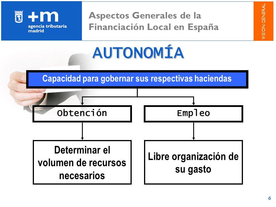 AUTONOMÍA Determinar el volumen de recursos necesarios