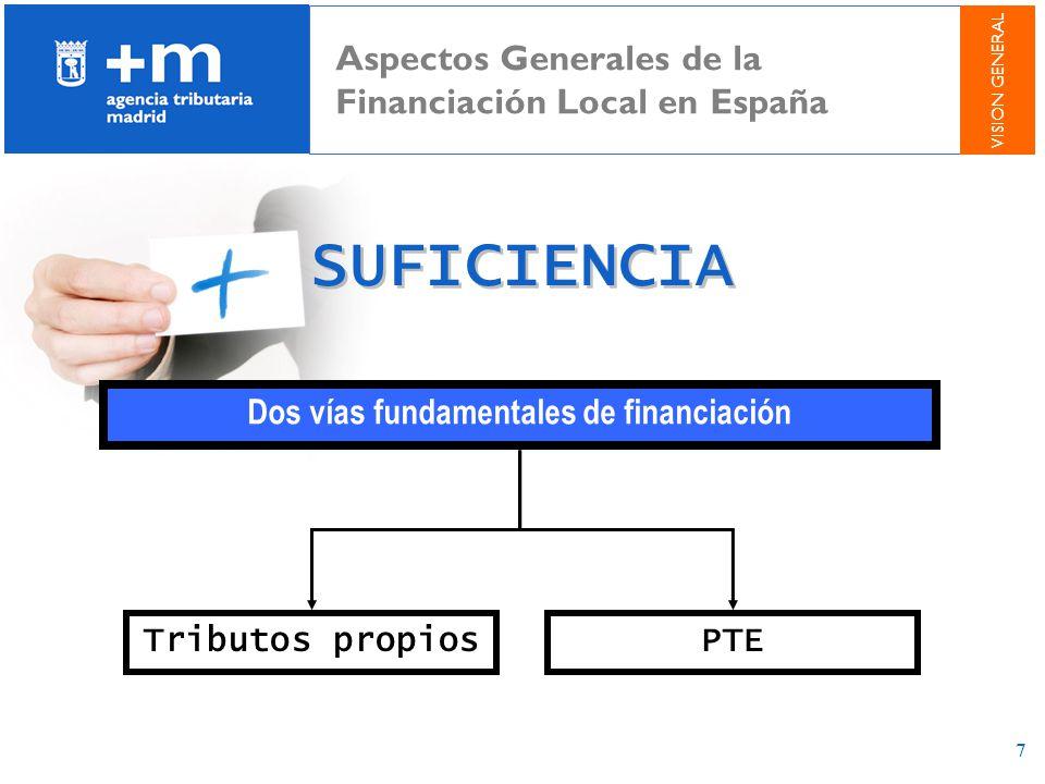Dos vías fundamentales de financiación
