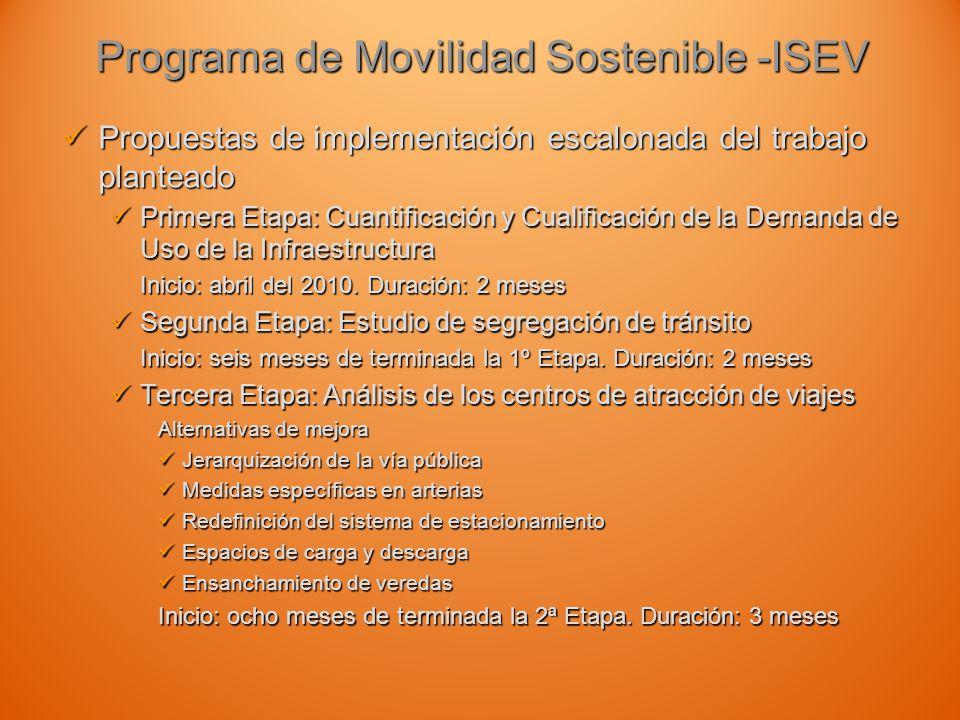 Programa de Movilidad Sostenible -ISEV