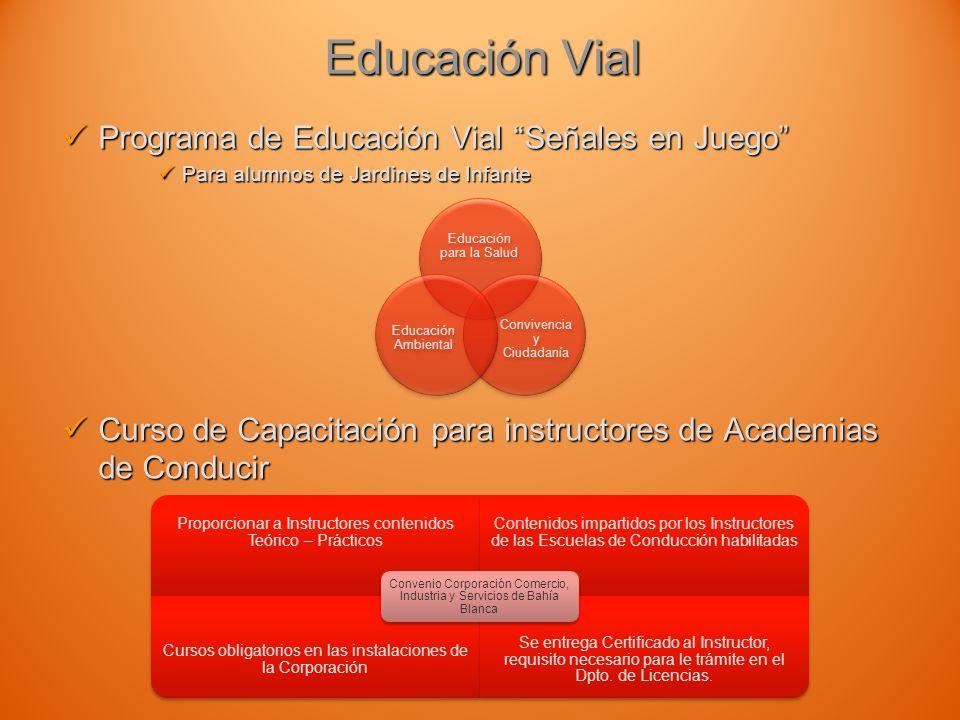 Educación Vial Programa de Educación Vial Señales en Juego