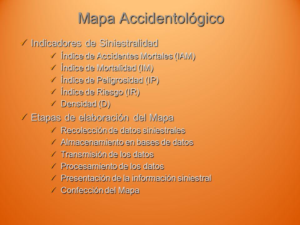 Mapa Accidentológico Indicadores de Siniestralidad