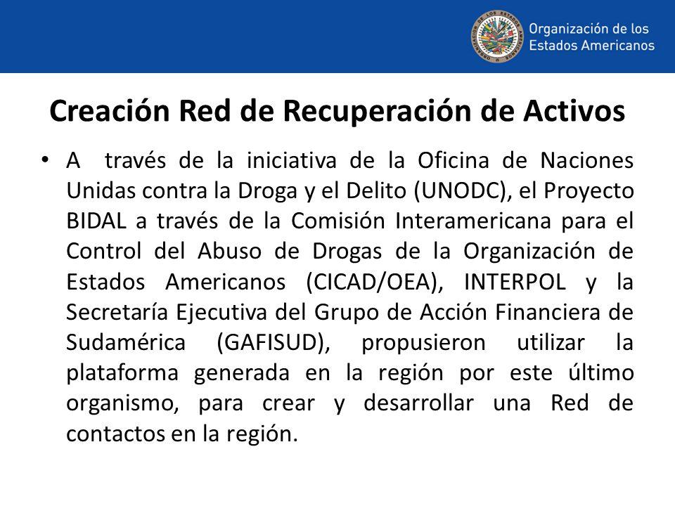 Creación Red de Recuperación de Activos