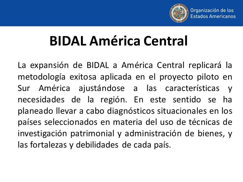 BIDAL América Central