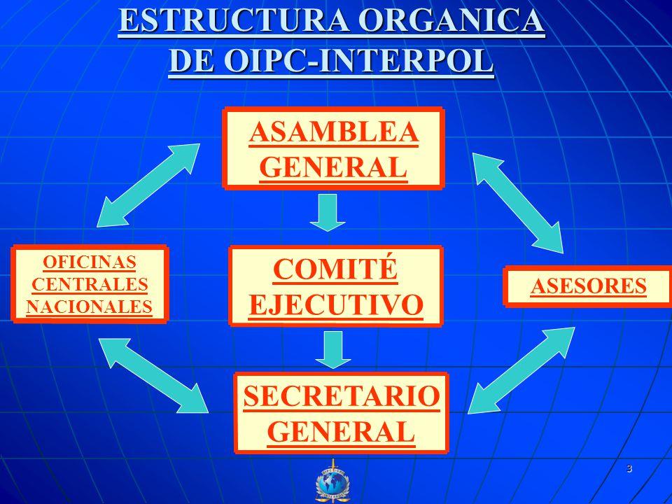 ESTRUCTURA ORGANICA DE OIPC-INTERPOL