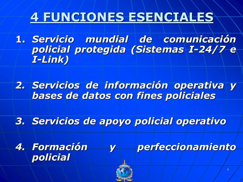 4 FUNCIONES ESENCIALES 1. Servicio mundial de comunicación policial protegida (Sistemas I-24/7 e I-Link)