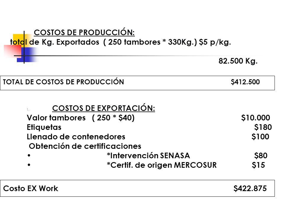 total de Kg. Exportados ( 250 tambores * 330Kg.) $5 p/kg. 82.500 Kg.
