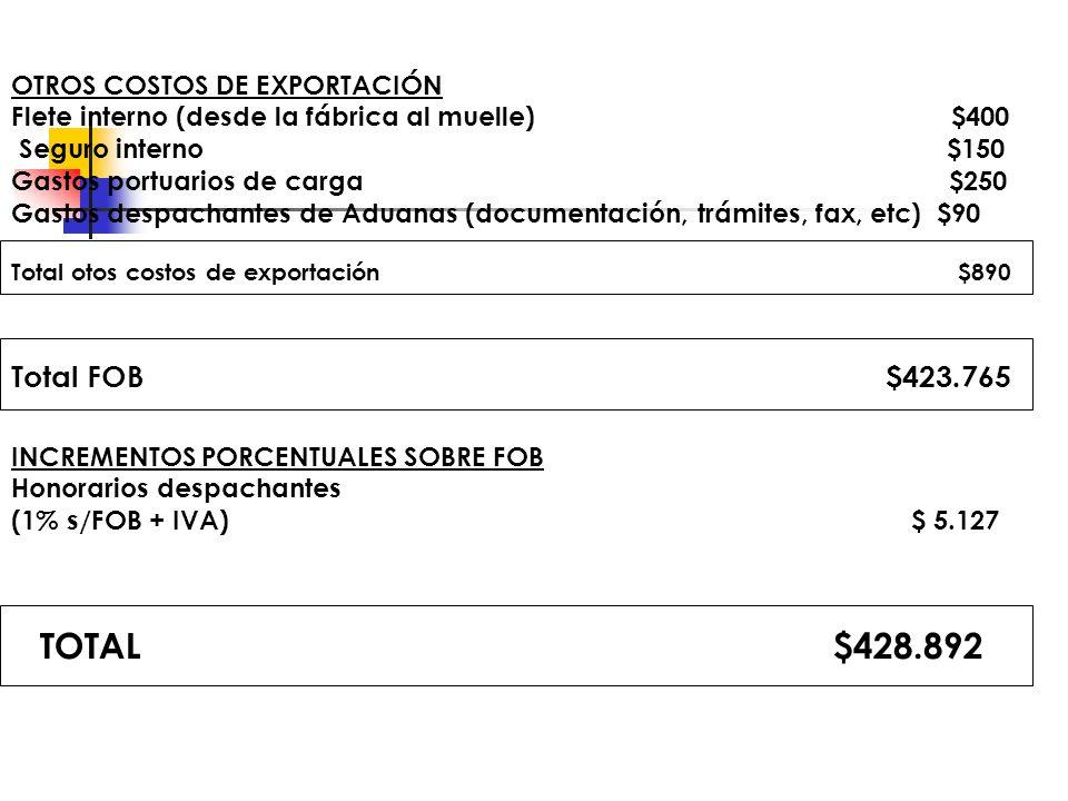 TOTAL $428.892 Total FOB $423.765 OTROS COSTOS DE EXPORTACIÓN