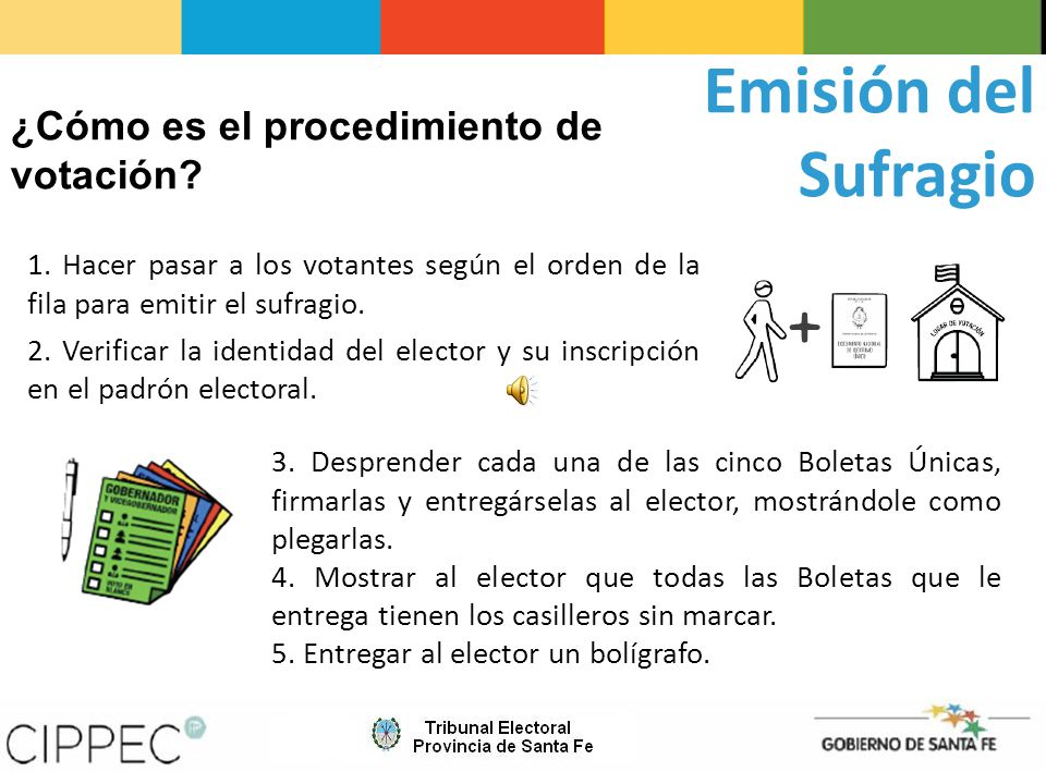 Emisión del Sufragio ¿Cómo es el procedimiento de votación