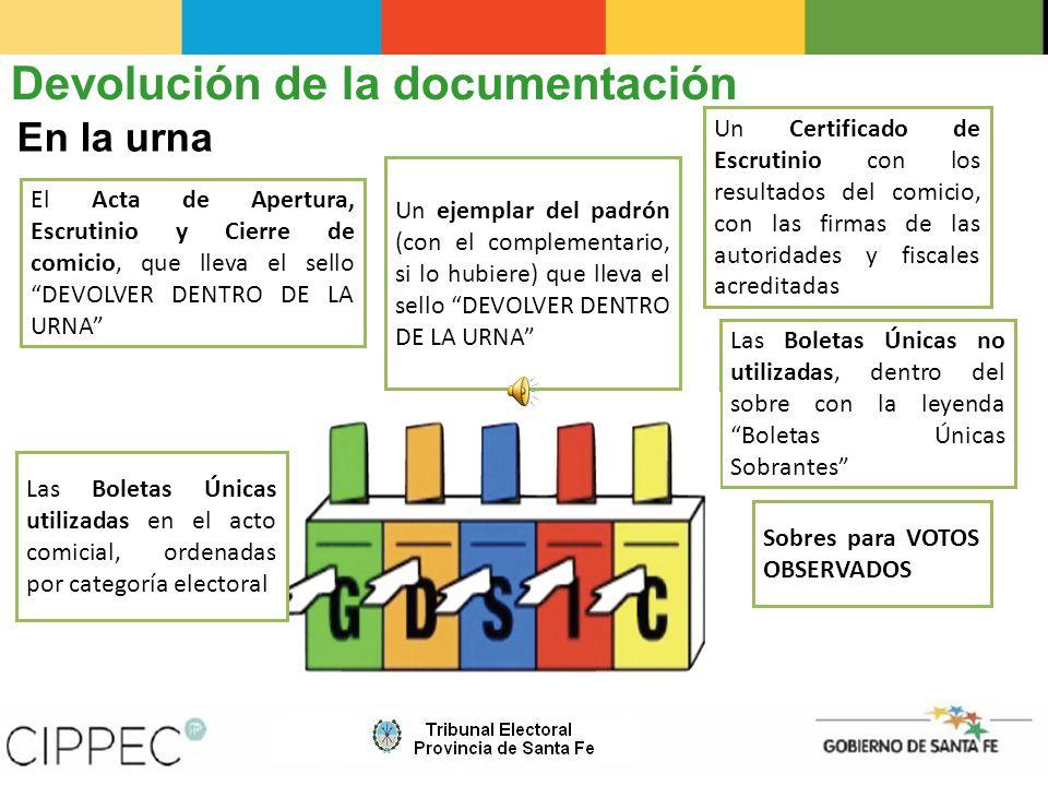 Devolución de la documentación