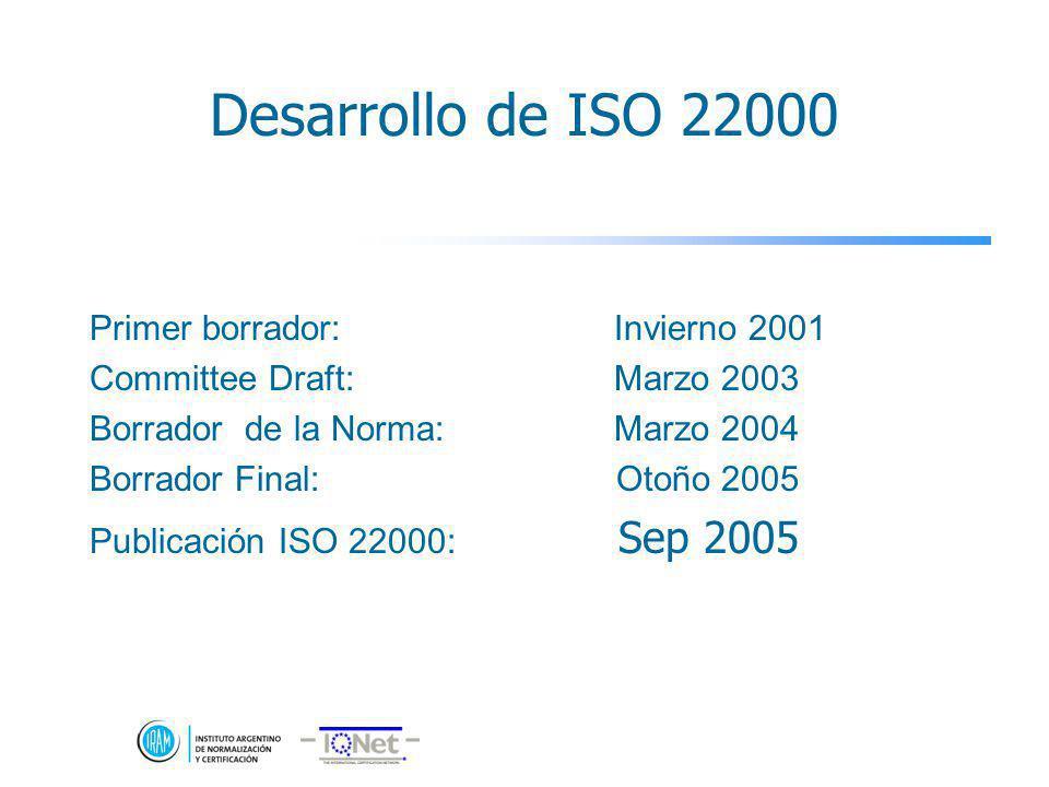 Desarrollo de ISO 22000 Primer borrador: Invierno 2001