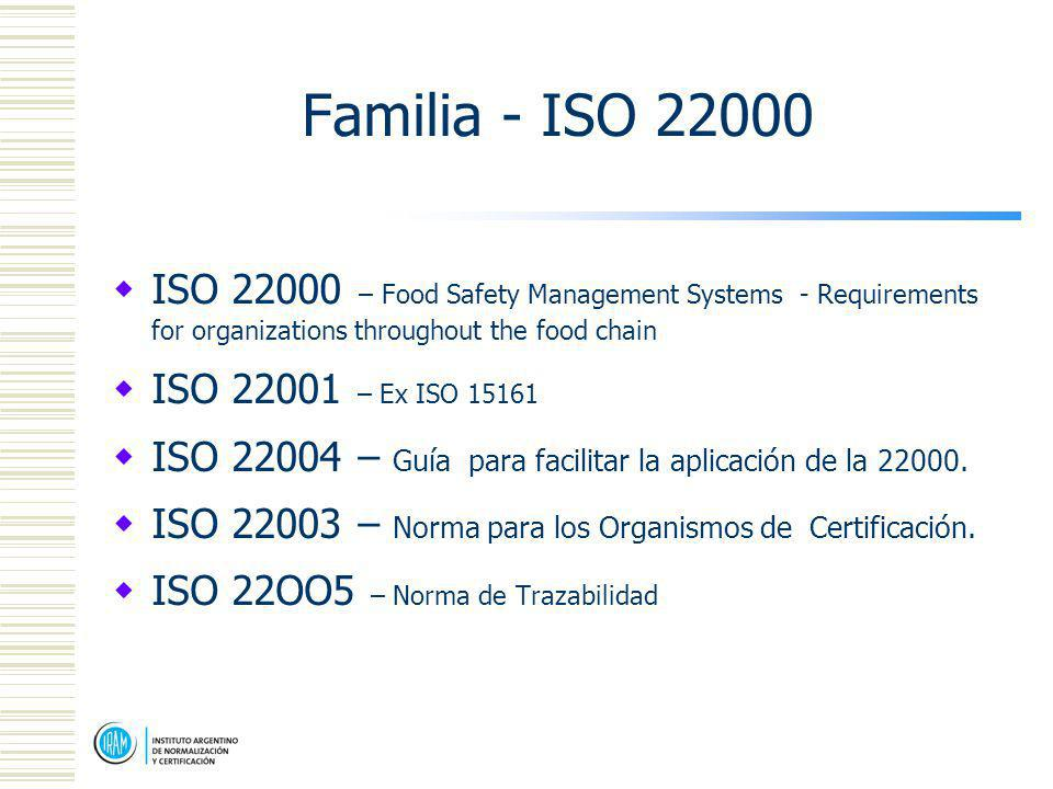 Familia - ISO 22000 ISO 22000 – Food Safety Management Systems - Requirements for organizations throughout the food chain.
