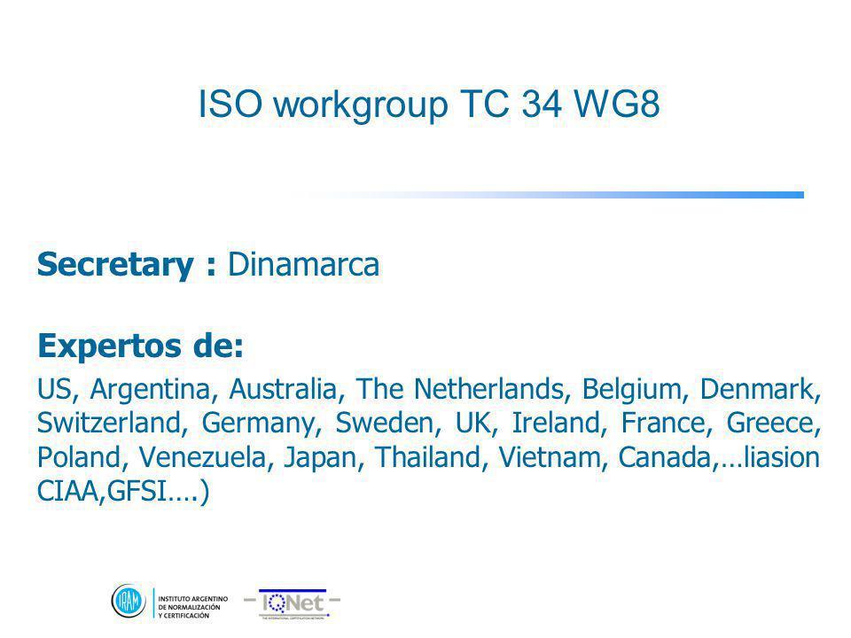 ISO workgroup TC 34 WG8 Secretary : Dinamarca Expertos de: