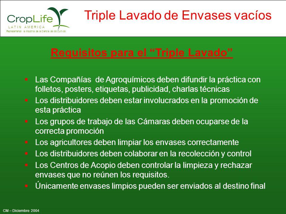 Requisitos para el Triple Lavado