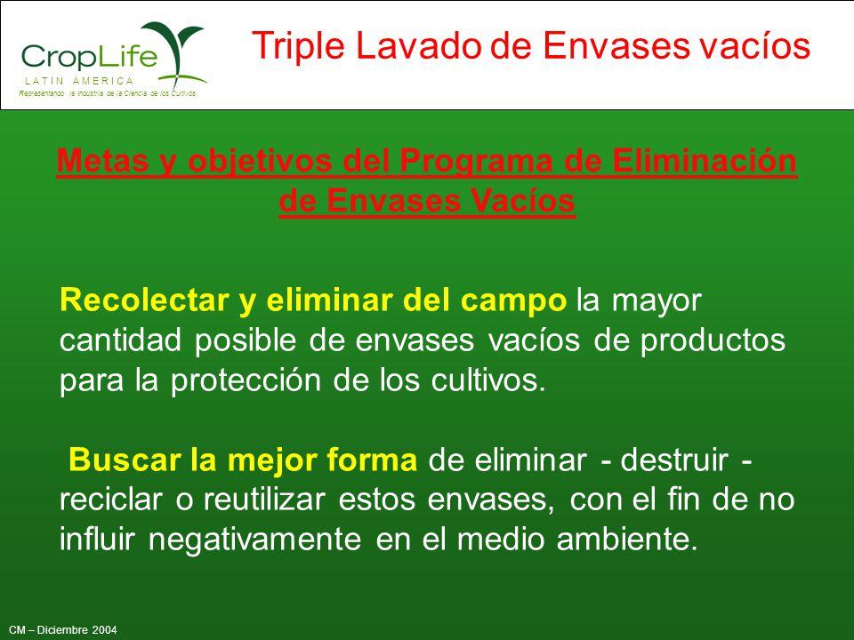 Metas y objetivos del Programa de Eliminación de Envases Vacíos