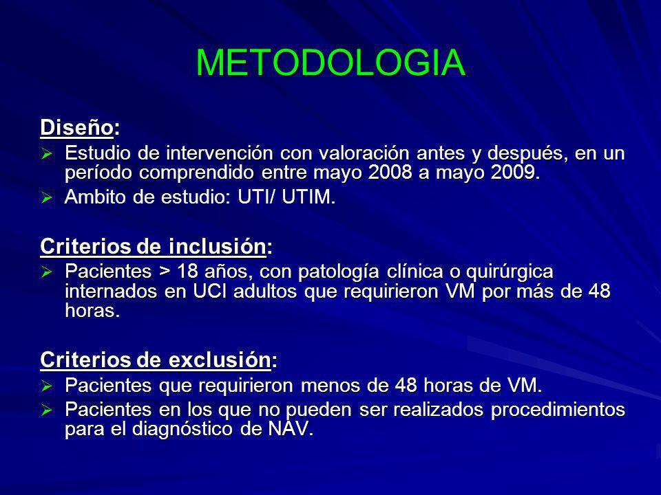 METODOLOGIA Diseño: Criterios de inclusión: Criterios de exclusión: