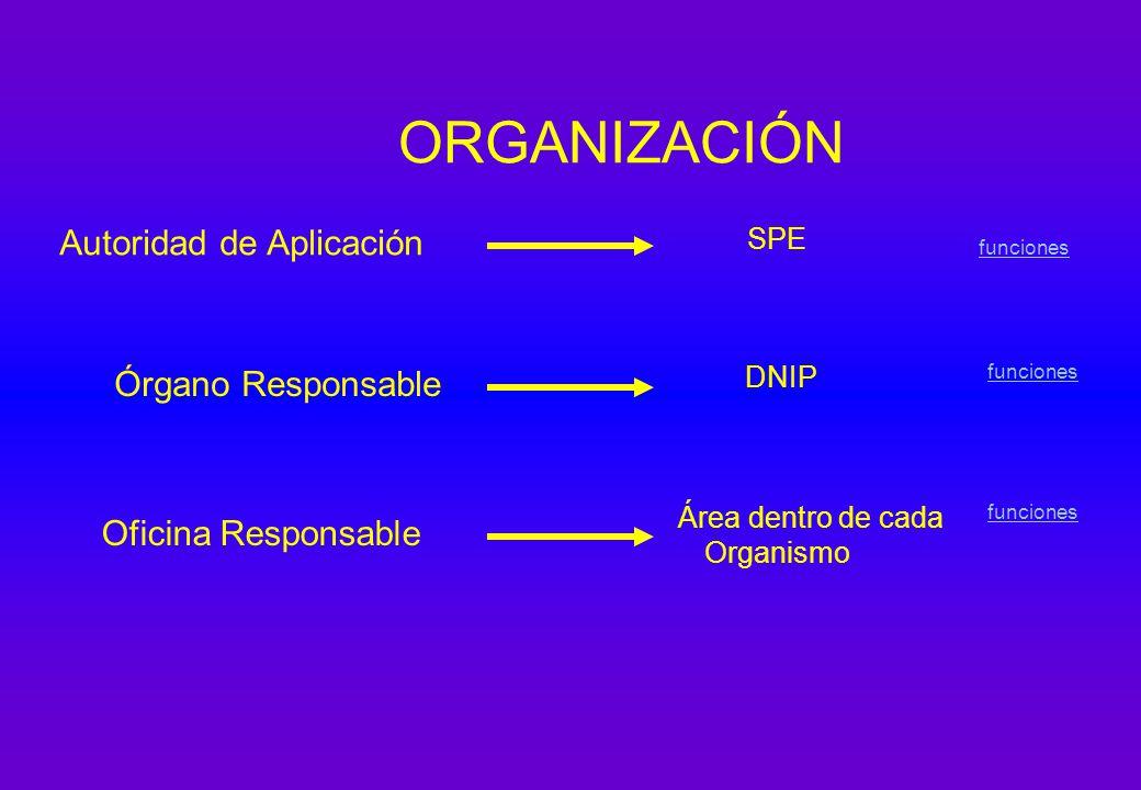 ORGANIZACIÓN Autoridad de Aplicación Órgano Responsable