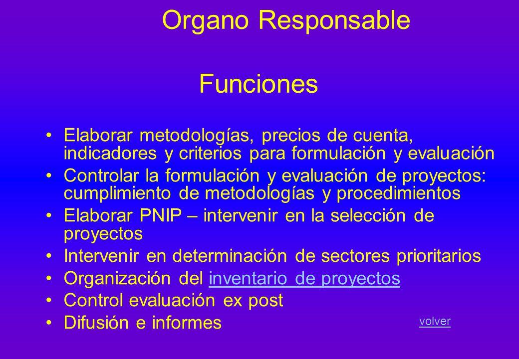 Organo Responsable Funciones